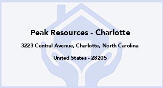 Peak Resources - Charlotte